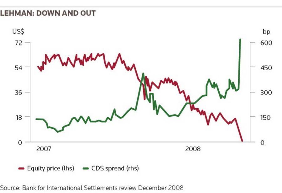 Insolvencies & Surplus Stock